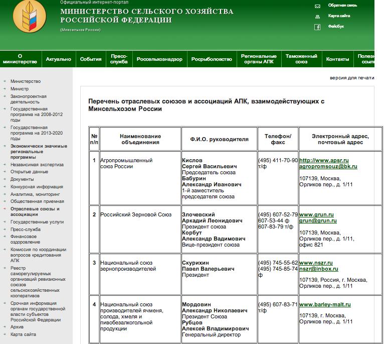 Список Союзов, взаимодействующих с Министерство сельского хозяйства