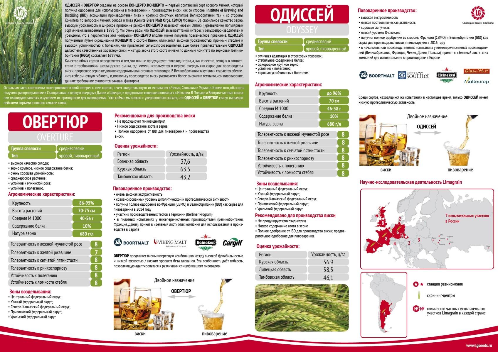 LG_A3_barley_v3_mapcorrect-02